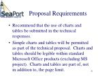 proposal requirements21