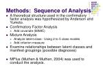 methods sequence of analysis