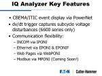 iq analyzer key features8
