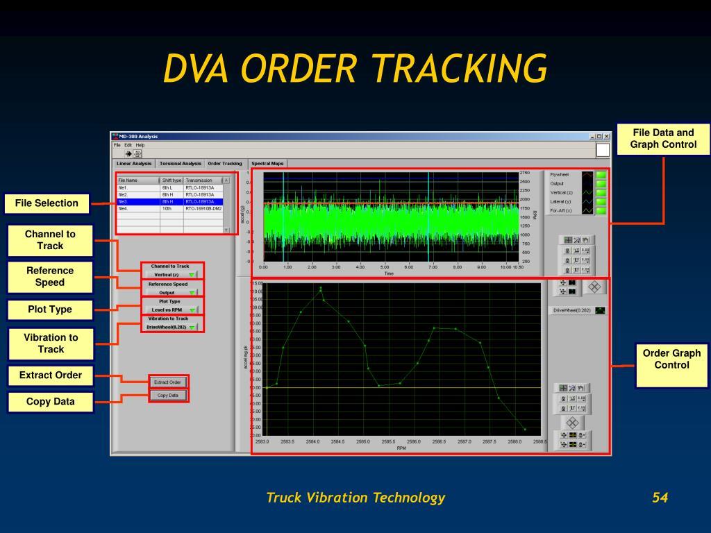 DVA ORDER TRACKING