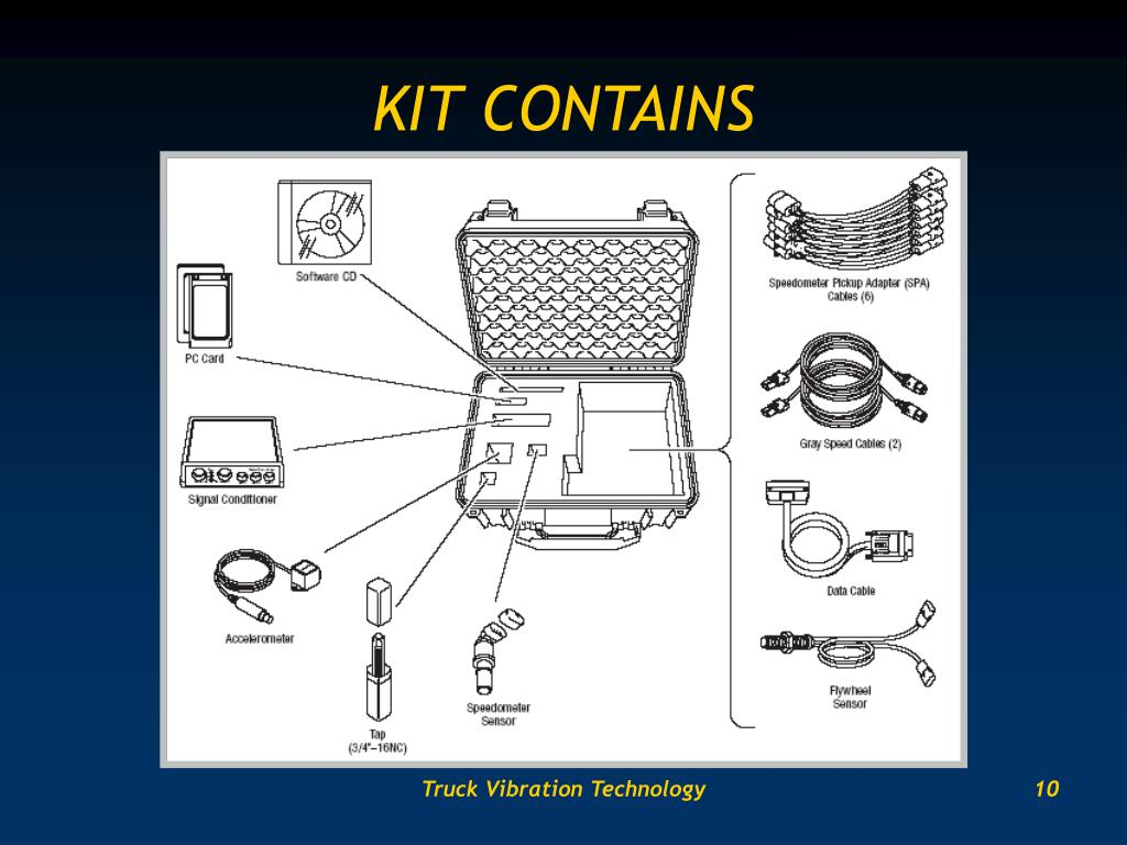 KIT CONTAINS