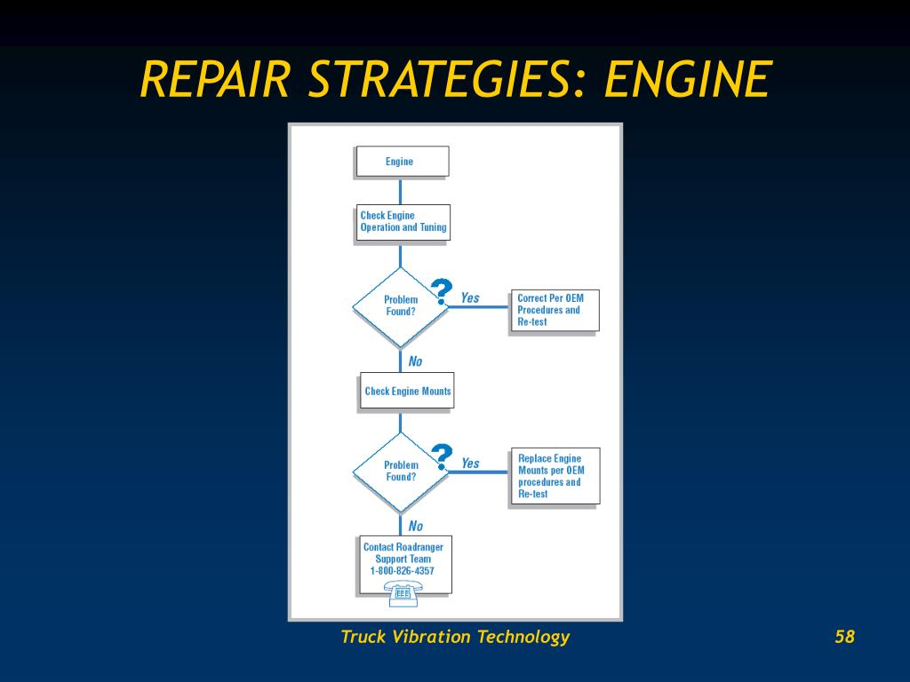 REPAIR STRATEGIES: ENGINE