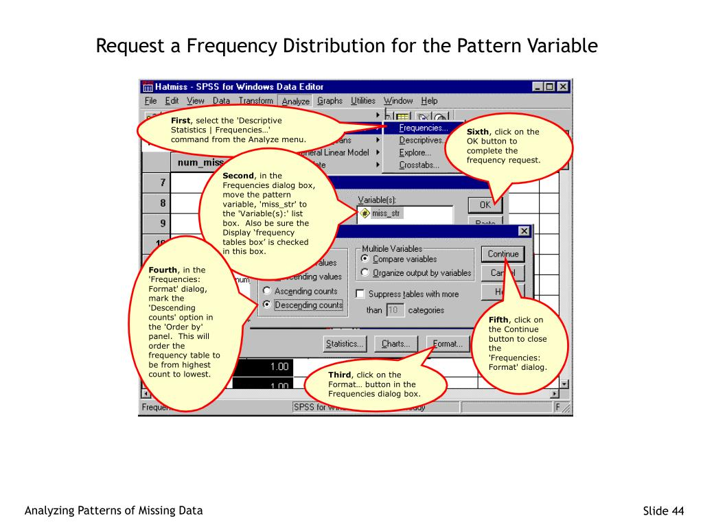 Request a Frequency Distribution for the Pattern Variable
