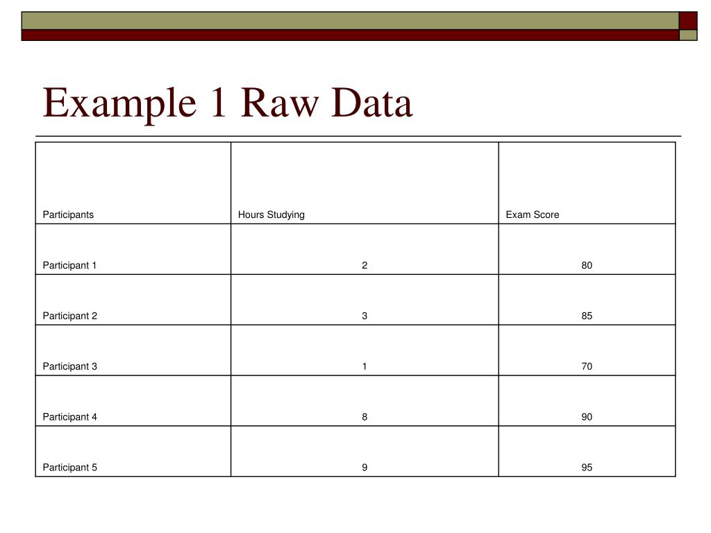 Example 1 Raw Data