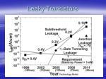 leaky transistors
