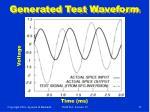 generated test waveform