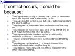 if conflict occurs it could be because
