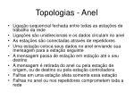 topologias anel
