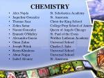chemistry40