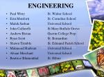 engineering50