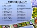 microbiology66