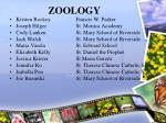 zoology74