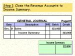 step 1 close the revenue accounts to income summary