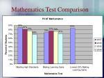mathematics test comparison