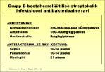 grupp b beetahemol tilise streptokokk infektsiooni antibakteriaalne ravi