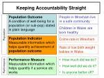 keeping accountability straight