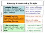 keeping accountability straight26