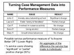 turning case management data into performance measures