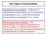 two types of accountability