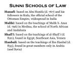 sunni schools of law