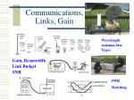communications links gain