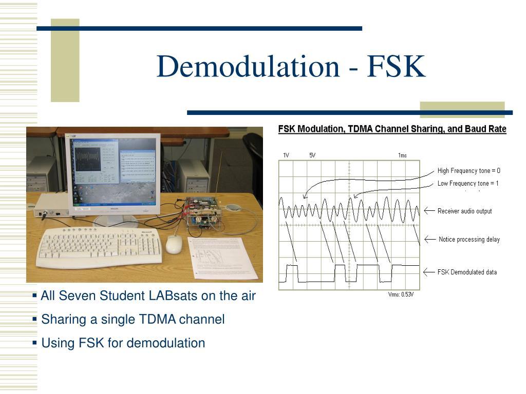 fsk modulatio demodulation