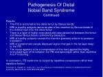 pathogenesis of distal iliobial band syndrome continued