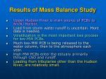 results of mass balance study