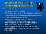 sources of pcbs in the ny nj harbor watershed
