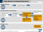 value drivers in financial services