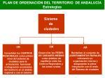 plan de ordenaci n del territorio de andaluc a estrategias
