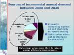 sources of incremental annual demand between 2000 and 20306