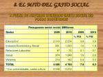 8 el mito del gasto social a pesar de mayores ingresos gasto social no puede sostenerse
