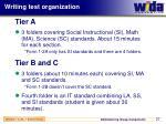 writing test organization