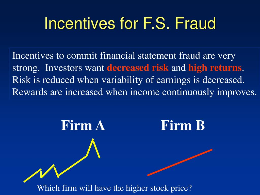Incentives for F.S. Fraud