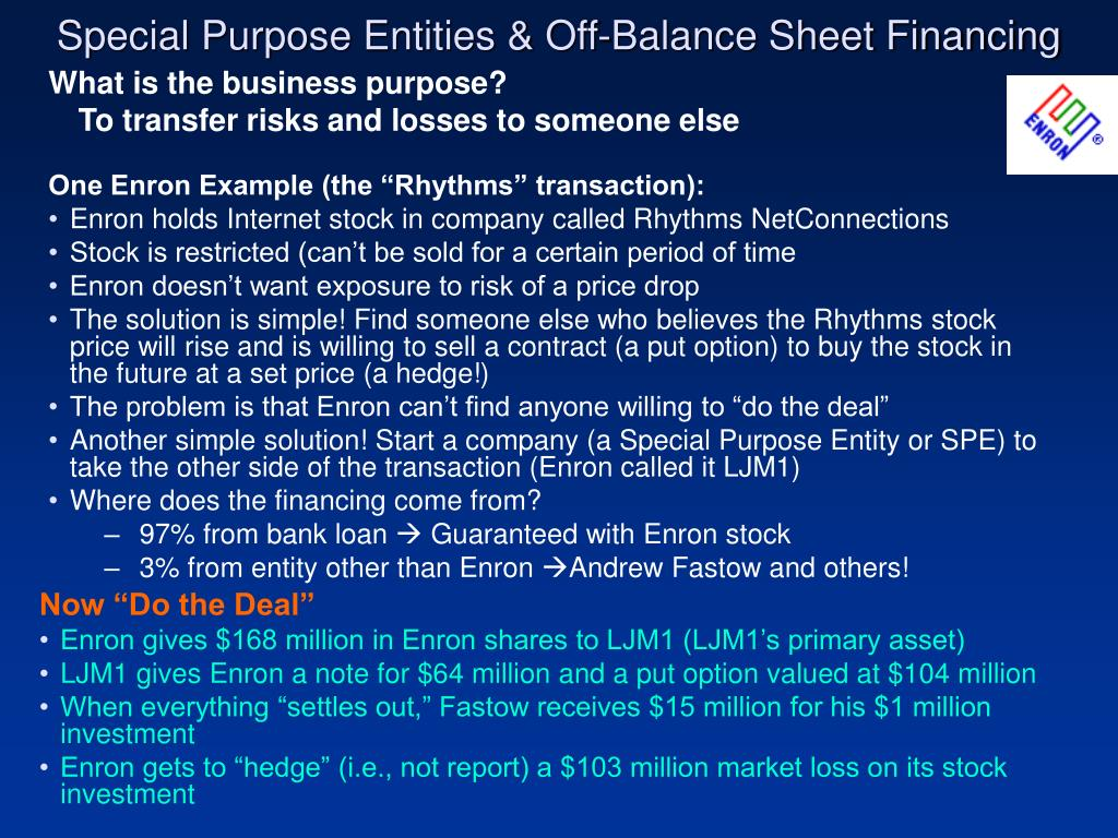 Special Purpose Entities & Off-Balance Sheet Financing