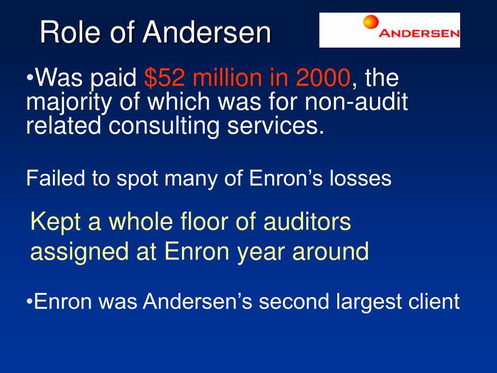 Role of Andersen