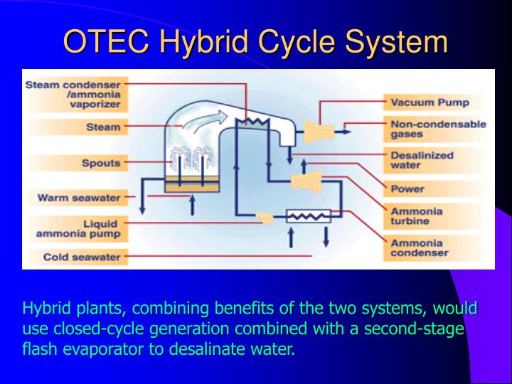 hybrid cycle otec