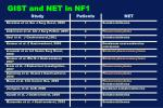 gist and net in nf1
