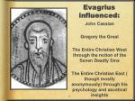evagrius influenced