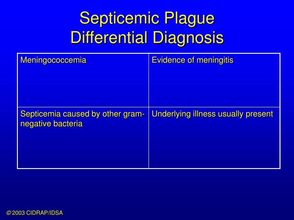 Septicemic Plague