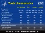 youth characteristics
