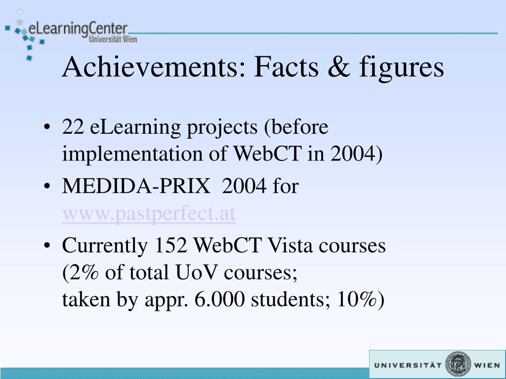 Achievements: Facts & figures