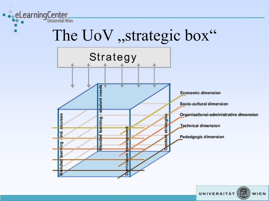 """The UoV """"strategic box"""""""