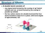 structure of alkenes