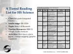 a tiered reading list for hs science