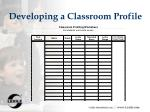 developing a classroom profile