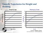 growth trajectories for height and reading