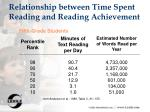 relationship between time spent reading and reading achievement