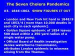the seven cholera pandemics22